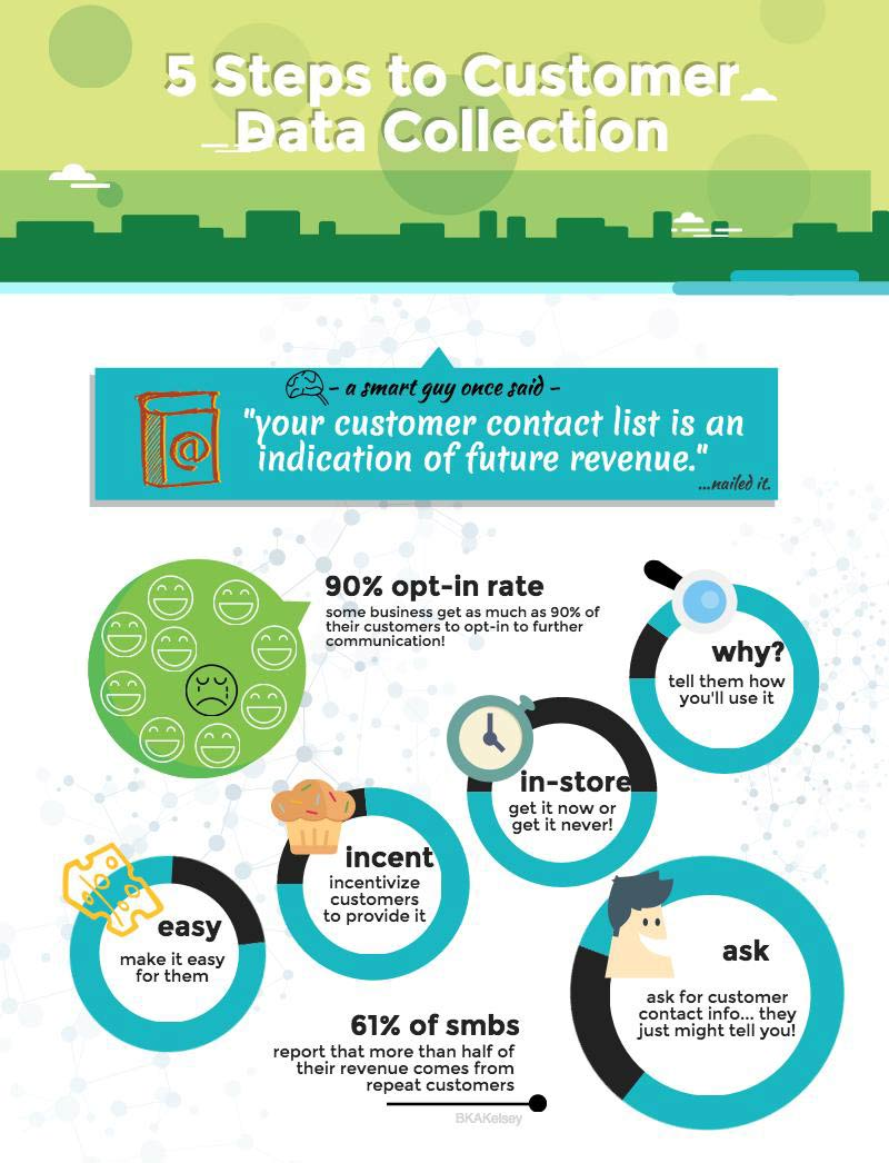Tips to collect customer data
