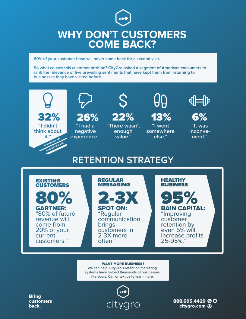 bring-customers-back-infographic-final1x